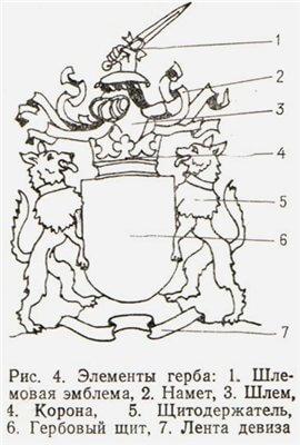 Шаблон герба